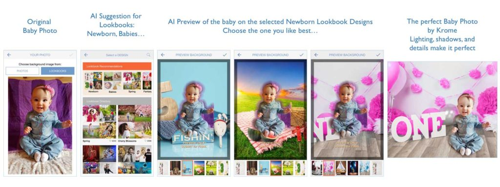Krome Photos adds AI and machine learning to photo design recommendations